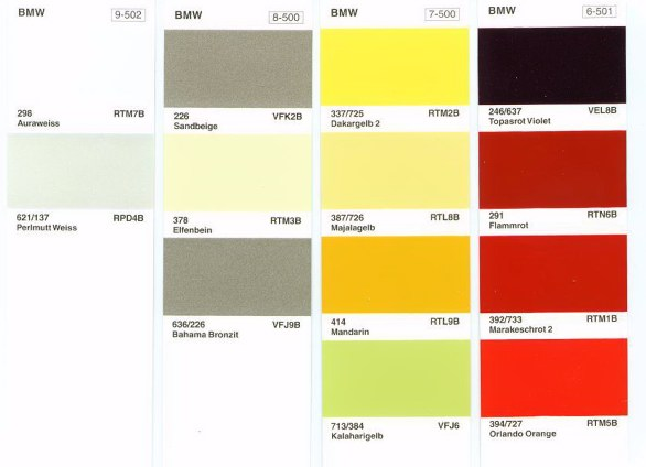 Honda Motorcycle Paint Color Chart