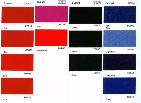 ppg motorcycle paint color chart codes html